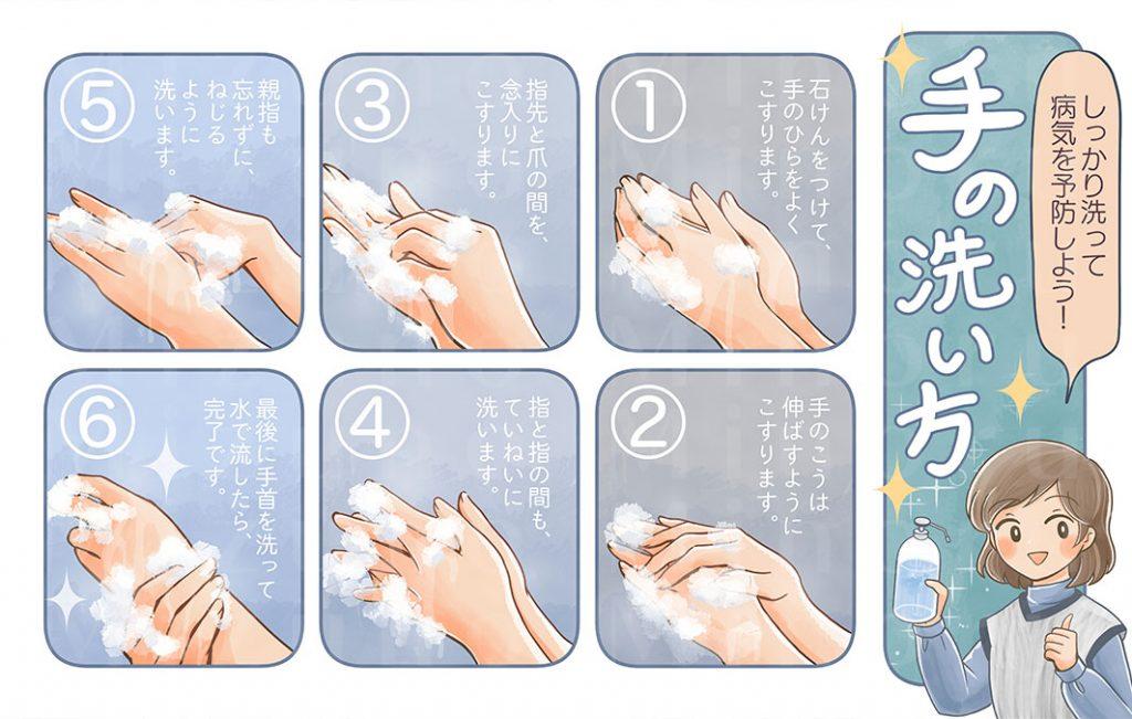 手の洗い方のイラスト
